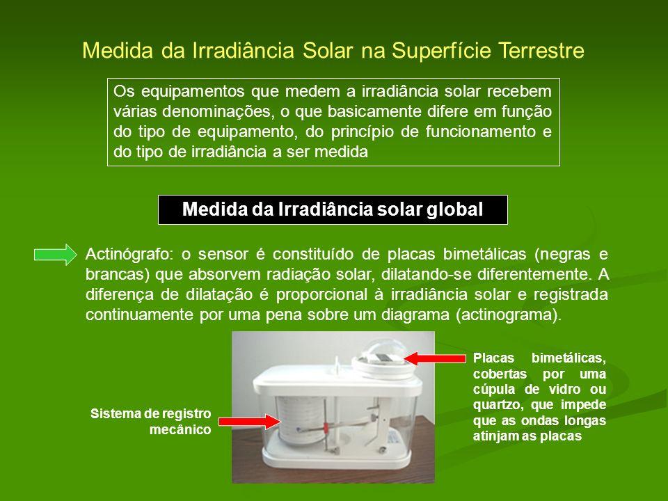 Medida da Irradiância Solar na Superfície Terrestre Os equipamentos que medem a irradiância solar recebem várias denominações, o que basicamente difer