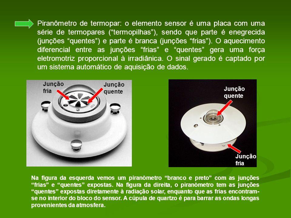 Piranômetro de termopar: o elemento sensor é uma placa com uma série de termopares (termopilhas), sendo que parte é enegrecida (junções quentes) e par