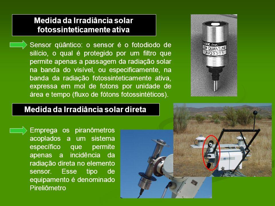 Medida da Irradiância solar fotossinteticamente ativa Sensor qüântico: o sensor é o fotodiodo de silício, o qual é protegido por um filtro que permite