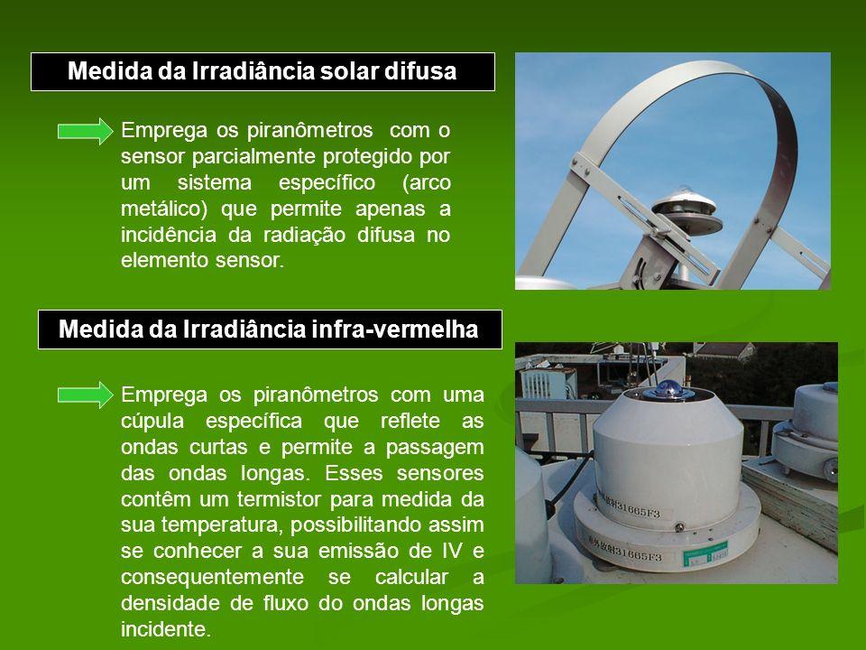 Medida da Irradiância solar difusa Emprega os piranômetros com o sensor parcialmente protegido por um sistema específico (arco metálico) que permite a