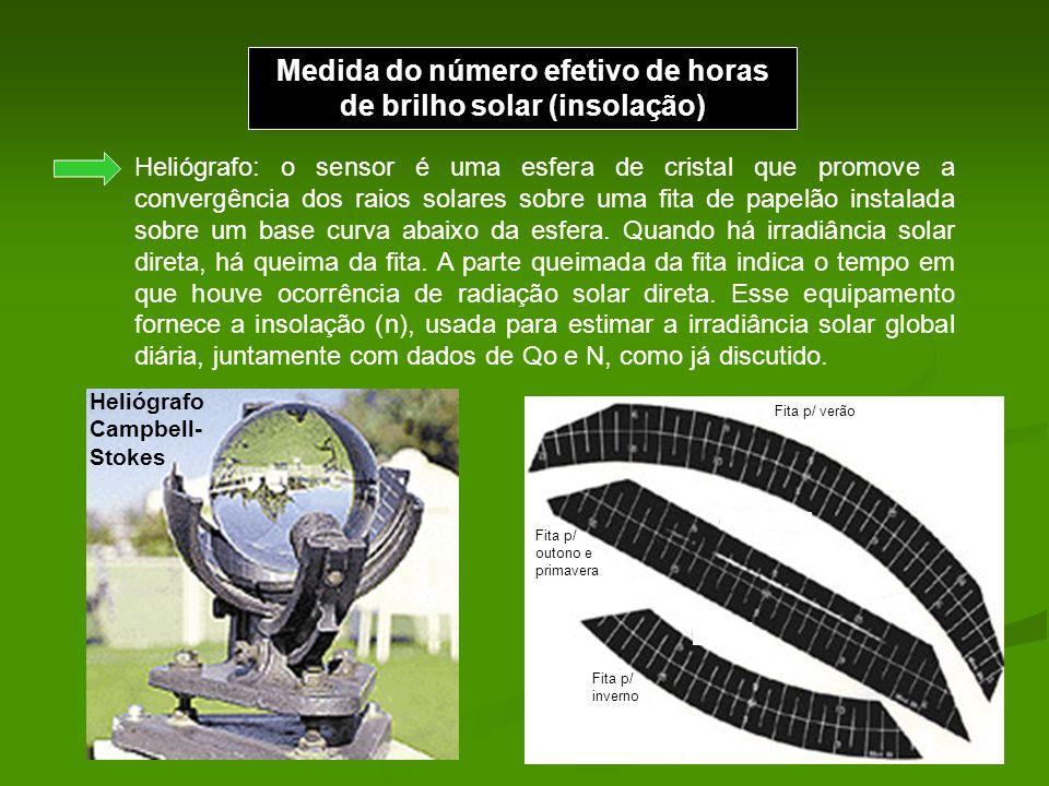 Medida do número efetivo de horas de brilho solar (insolação) Heliógrafo: o sensor é uma esfera de cristal que promove a convergência dos raios solare