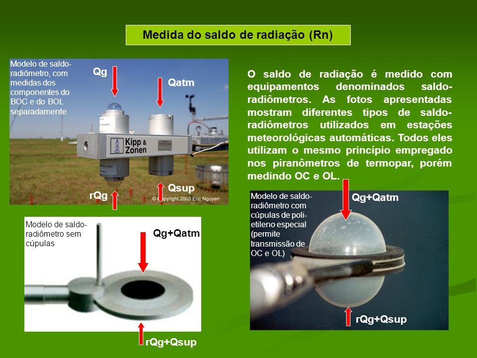 Medida do saldo de radiação (Rn) O saldo de radiação é medido com equipamentos denominados saldo- radiômetros. As fotos apresentadas mostram diferente