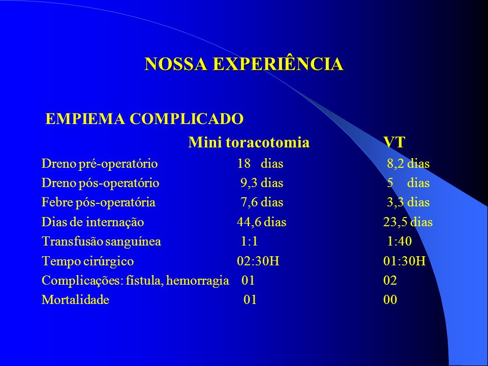 VÍDEOTORACOSCOPIA ÓTICA DE 0 GRAU