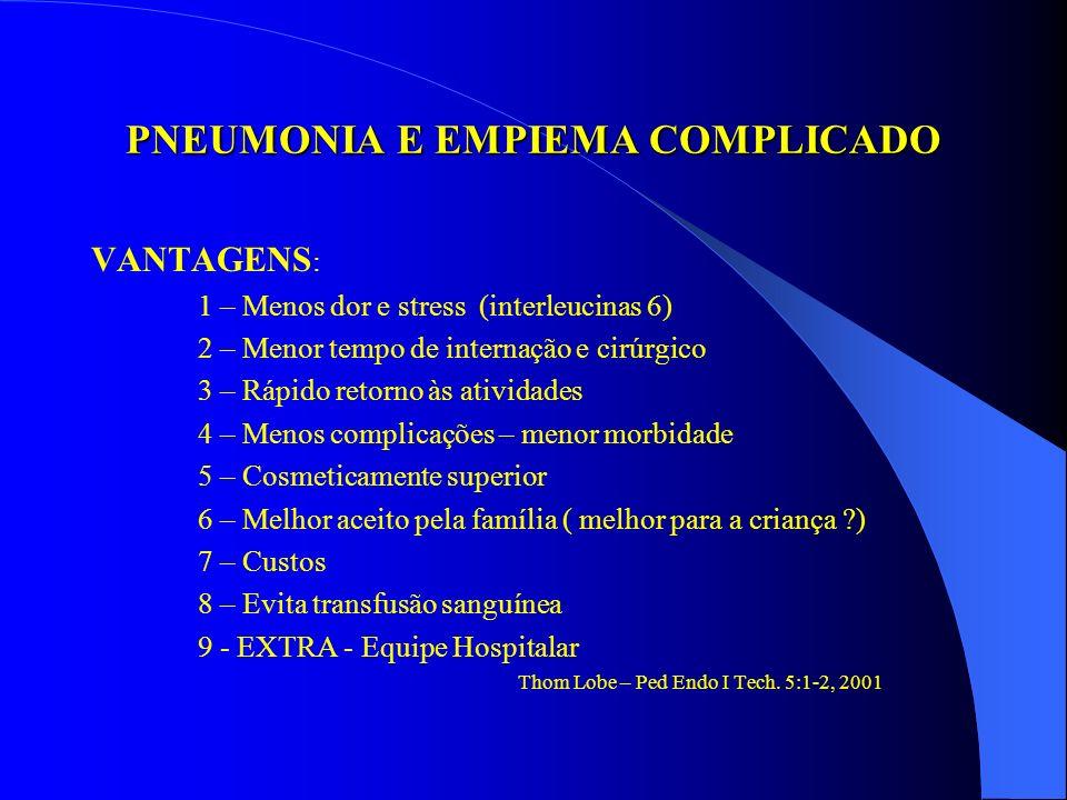 PNEUMONIA E EMPIEMA COMPLICADO DESVANTAGENS DA VT 1 – Curva de aprendizado (IPEG) 2 – Instrumentação especial 3 – Equipe cirúrgica 4 – Acidentes e com