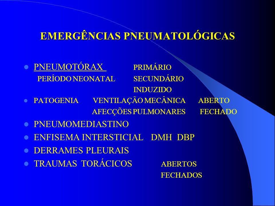 TIPOS DE ABORDAGENS CIRÚRGICAS TIPOS DE ABORDAGENS CIRÚRGICAS MINI TORACOTOMIA CIRURGIA ABERTA TORACOSCOPIA VÍDEO ASSISTIDA VÍDEO TORACOSCOPIA DIAGNÓS