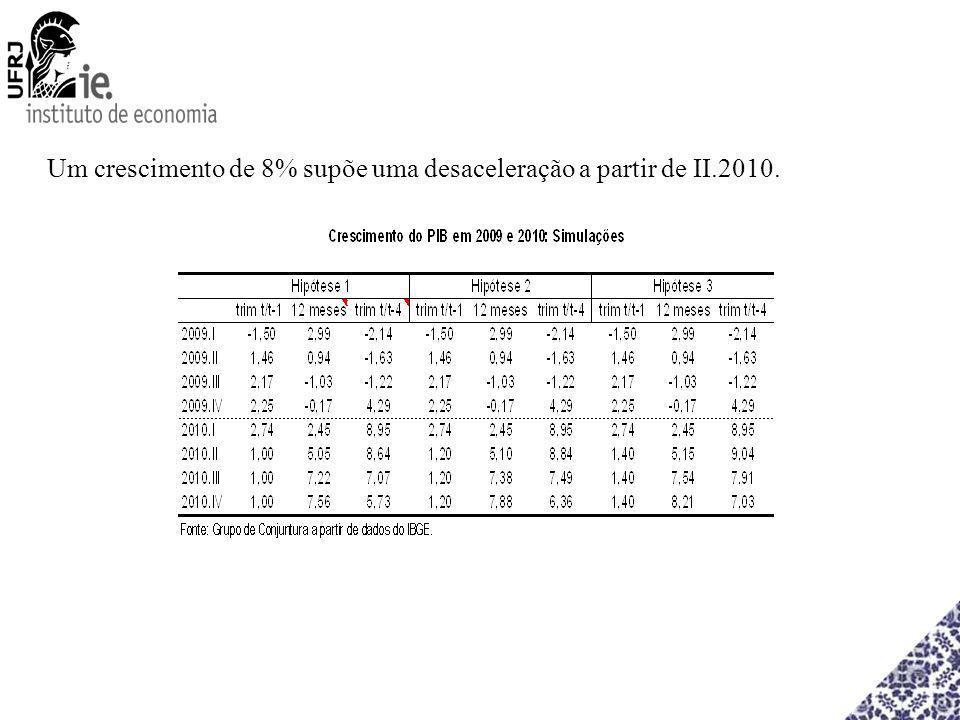 Um crescimento de 8% supõe uma desaceleração a partir de II.2010.
