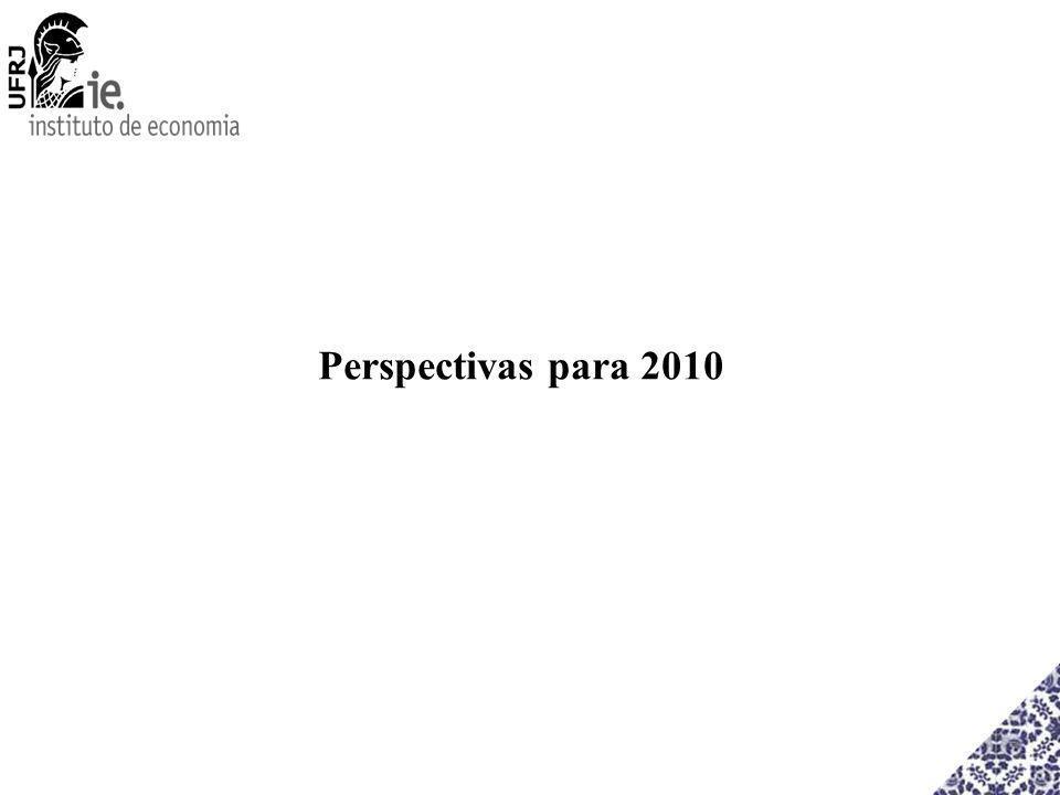 Perspectivas para 2010