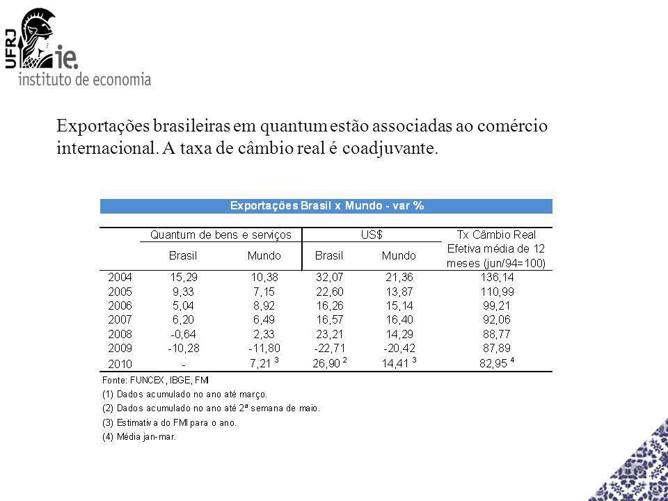 Exportações brasileiras em quantum estão associadas ao comércio internacional.
