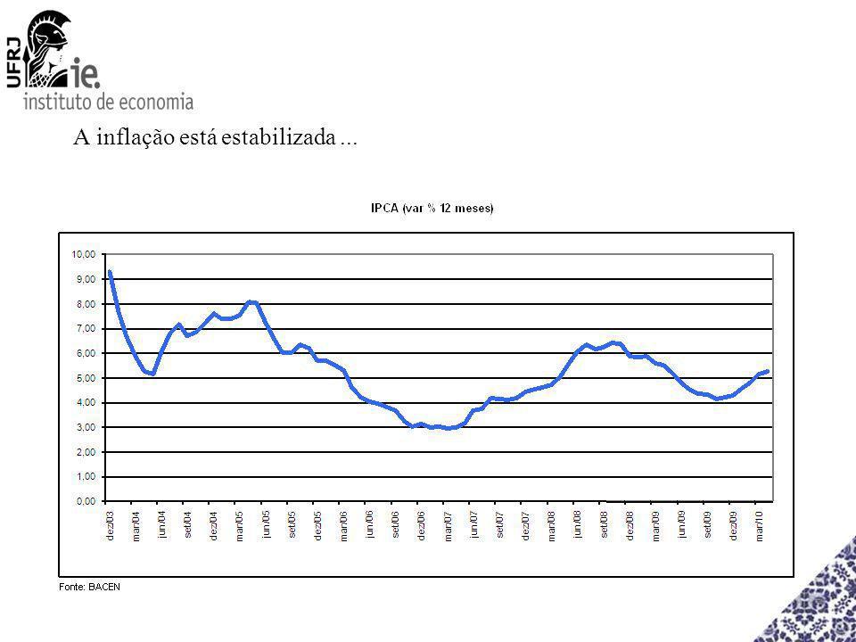 A inflação está estabilizada...