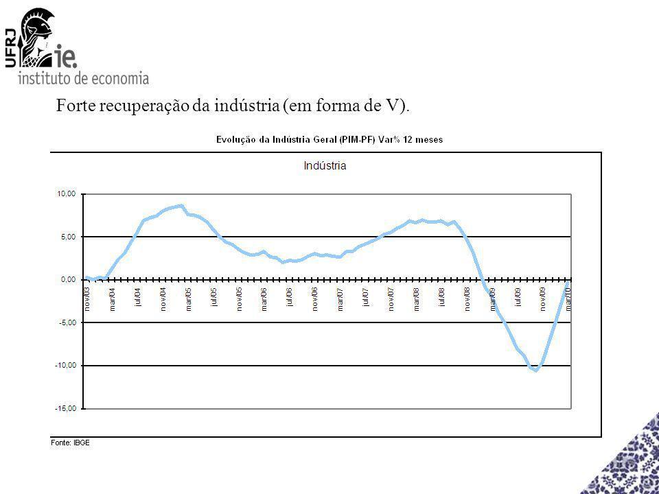 Forte recuperação da indústria (em forma de V).