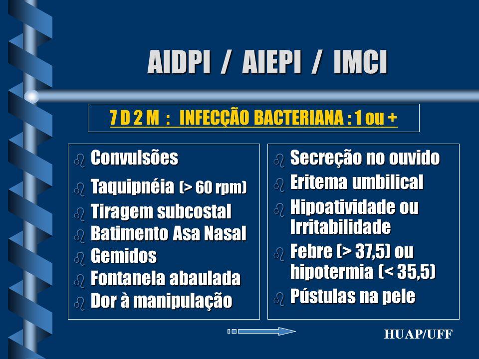AIDPI / AIEPI / IMCI b Convulsões b Taquipnéia (> 60 rpm) b Tiragem subcostal b Batimento Asa Nasal b Gemidos b Fontanela abaulada b Dor à manipulação