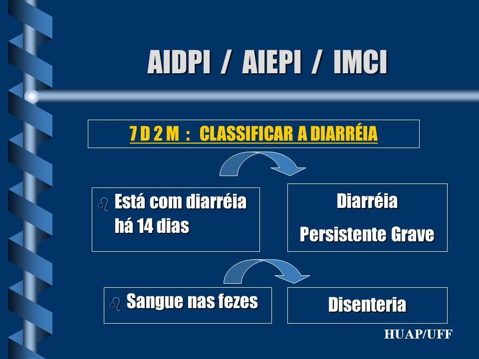 AIDPI / AIEPI / IMCI b Está com diarréia há 14 dias 7 D 2 M : CLASSIFICAR A DIARRÉIA Diarréia Persistente Grave Disenteria b Sangue nas fezes HUAP/UFF