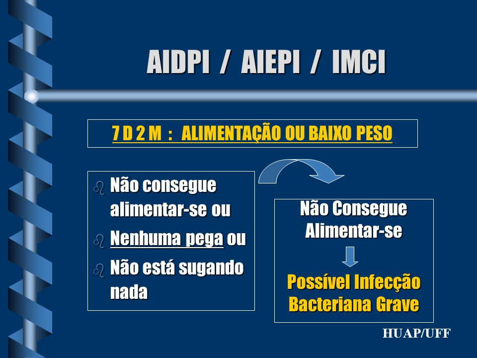 AIDPI / AIEPI / IMCI b Não consegue alimentar-se ou b Nenhuma pega ou b Não está sugando nada 7 D 2 M : ALIMENTAÇÃO OU BAIXO PESO Não Consegue Aliment