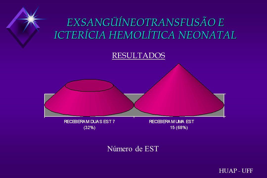 EXSANGÜÍNEOTRANSFUSÃO E ICTERÍCIA HEMOLÍTICA NEONATAL RESULTADOS HUAP - UFF Número de EST