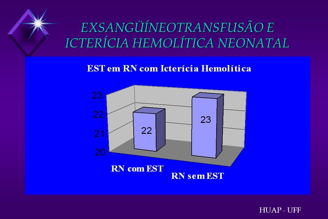 EXSANGÜÍNEOTRANSFUSÃO E ICTERÍCIA HEMOLÍTICA NEONATAL HUAP - UFF