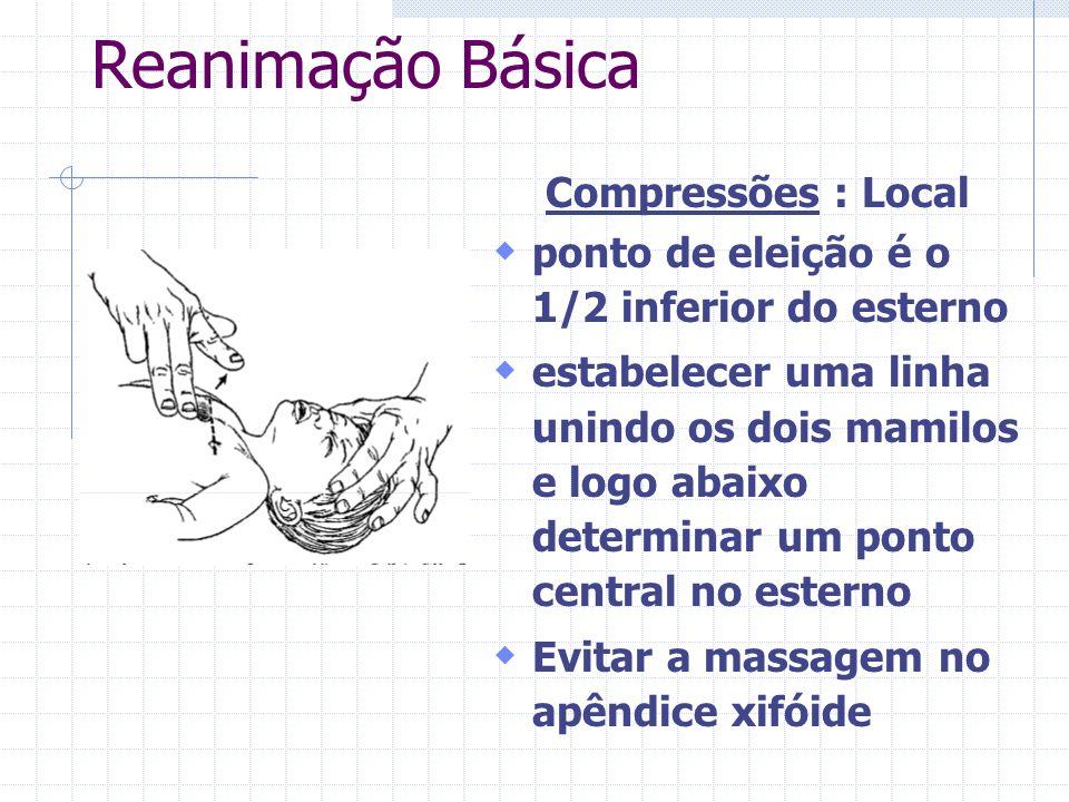 Reanimação Básica Compressões : Local ponto de eleição é o 1/2 inferior do esterno estabelecer uma linha unindo os dois mamilos e logo abaixo determinar um ponto central no esterno Evitar a massagem no apêndice xifóide