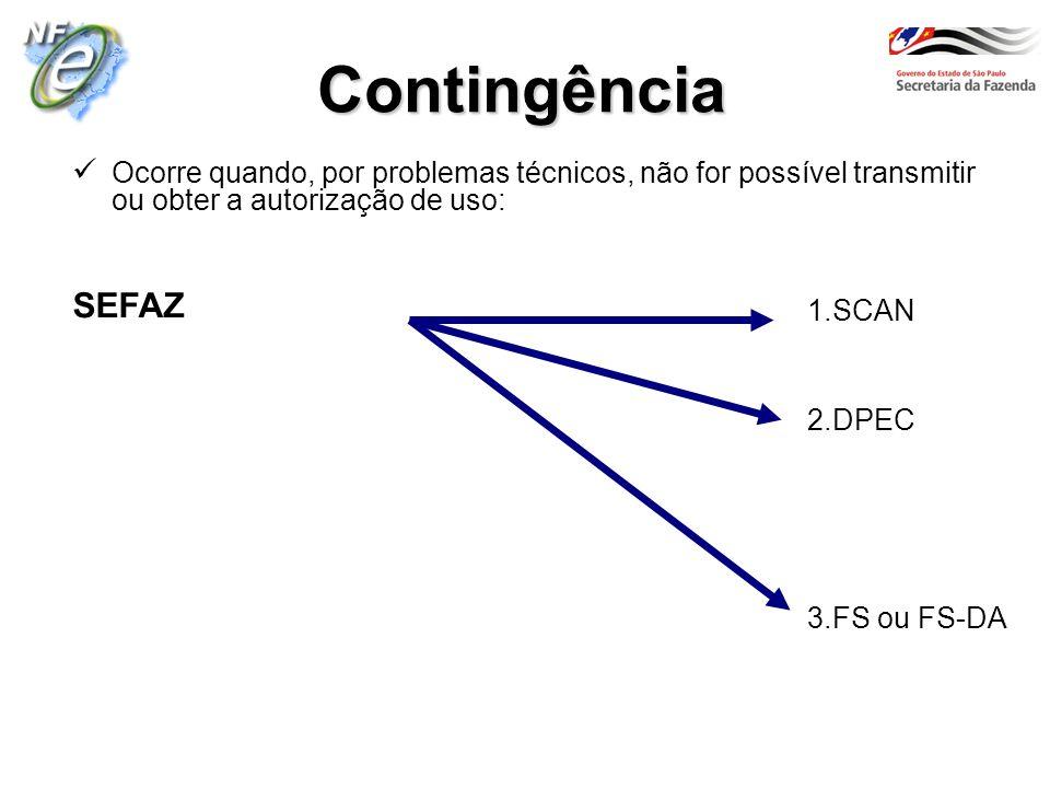 SEFAZ Contingência Ocorre quando, por problemas técnicos, não for possível transmitir ou obter a autorização de uso: 1.SCAN 2.DPEC 3.FS ou FS-DA
