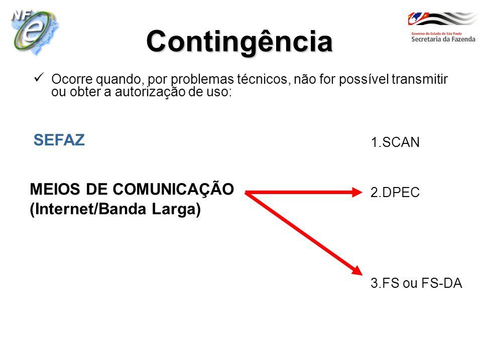 Contingência SEFAZ MEIOS DE COMUNICAÇÃO (Internet/Banda Larga) Ocorre quando, por problemas técnicos, não for possível transmitir ou obter a autorizaç