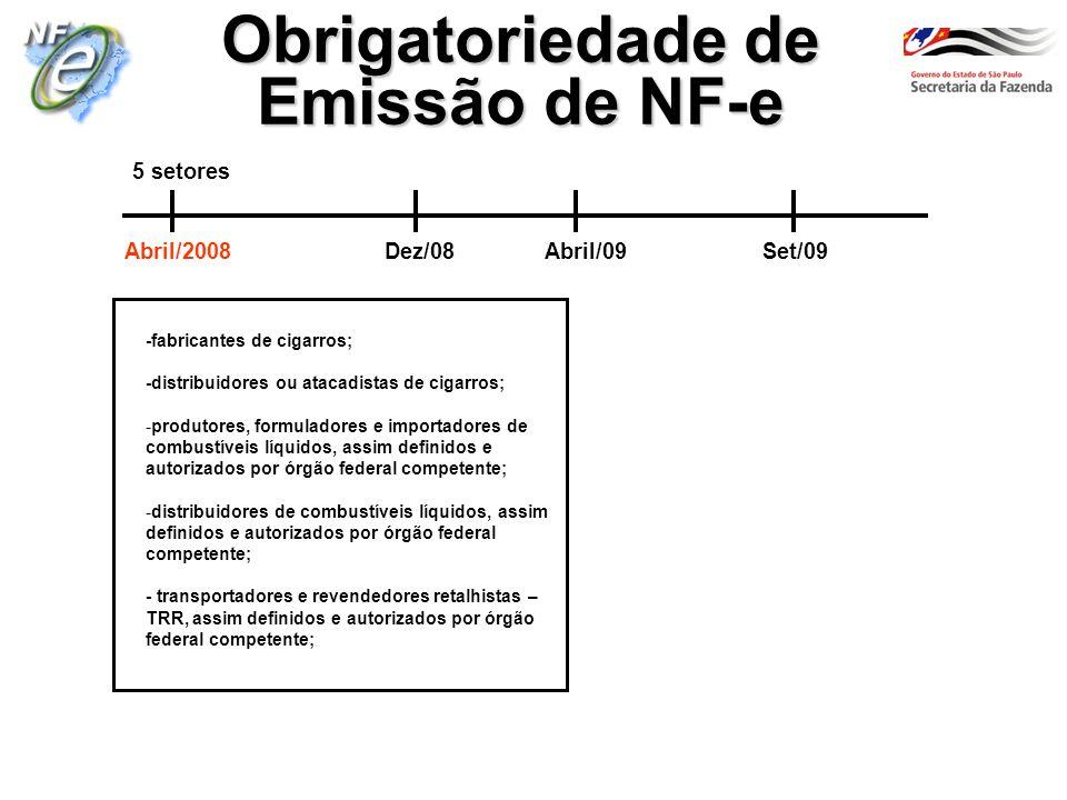 Obrigatoriedade de Emissão de NF-e -fabricantes de cigarros; -distribuidores ou atacadistas de cigarros; -produtores, formuladores e importadores de c