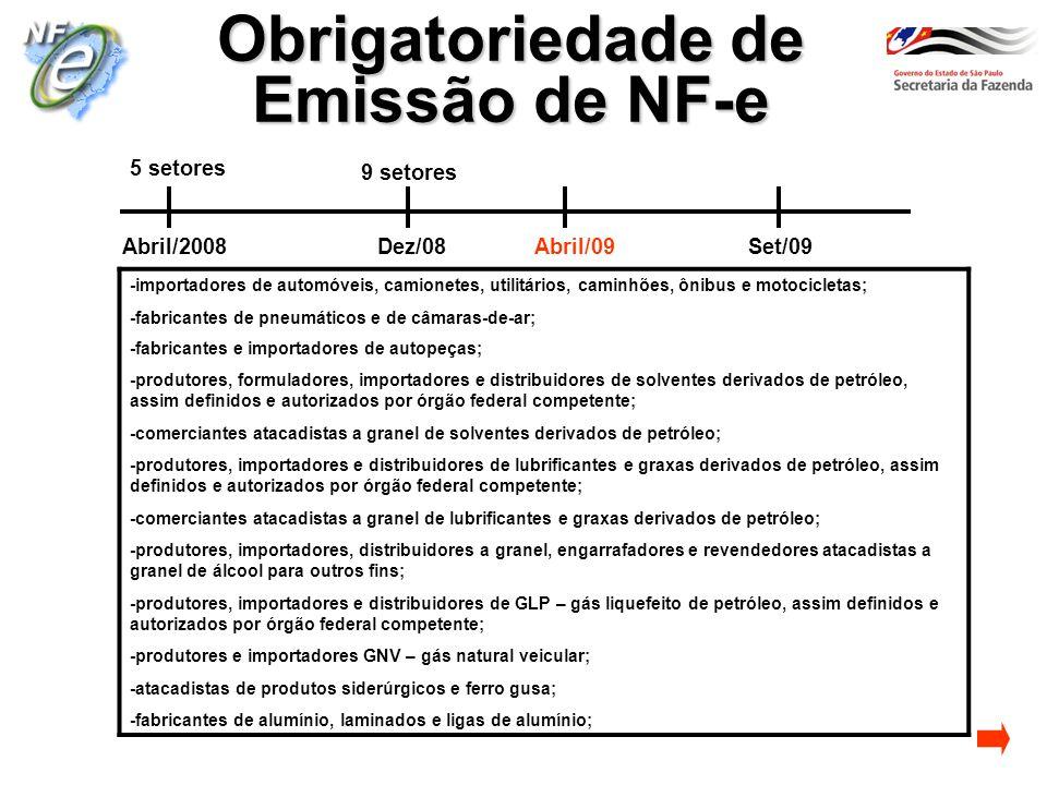 Obrigatoriedade de Emissão de NF-e -importadores de automóveis, camionetes, utilitários, caminhões, ônibus e motocicletas; -fabricantes de pneumáticos