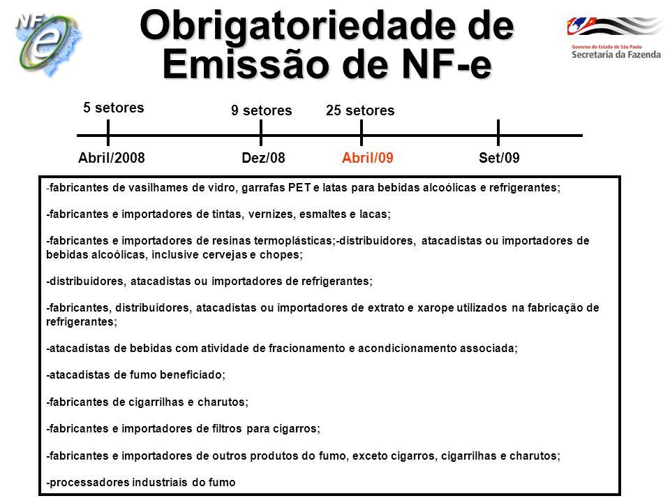 Obrigatoriedade de Emissão de NF-e 25 setores9 setores Abril/2008Dez/08Abril/09Set/09 5 setores -fabricantes de vasilhames de vidro, garrafas PET e la