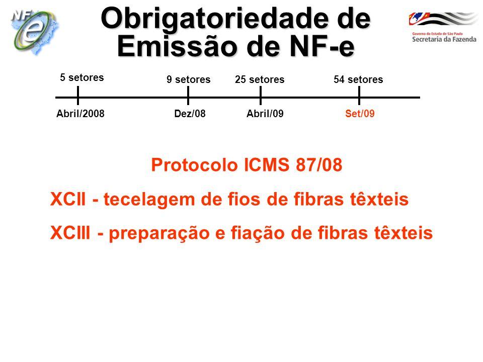 Obrigatoriedade de Emissão de NF-e Protocolo ICMS 87/08 XCII - tecelagem de fios de fibras têxteis XCIII - preparação e fiação de fibras têxteis 54 se