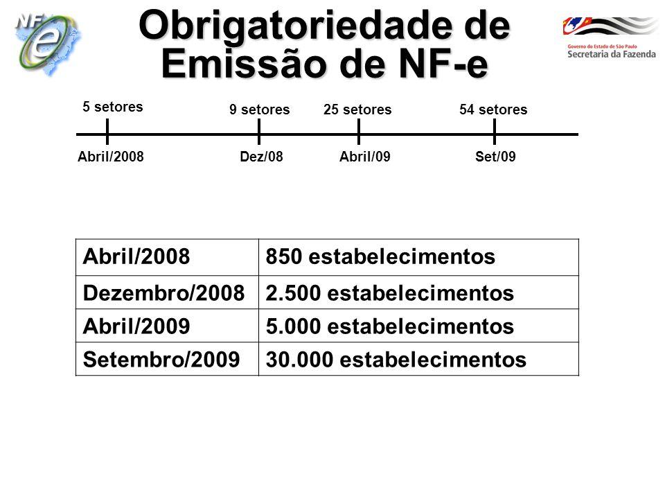 Obrigatoriedade de Emissão de NF-e 54 setores Abril/2008850 estabelecimentos Dezembro/20082.500 estabelecimentos Abril/20095.000 estabelecimentos Sete