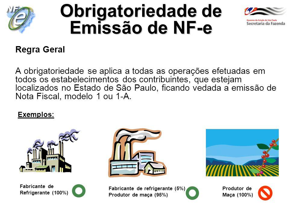 Obrigatoriedade de Emissão de NF-e Regra Geral A obrigatoriedade se aplica a todas as operações efetuadas em todos os estabelecimentos dos contribuint