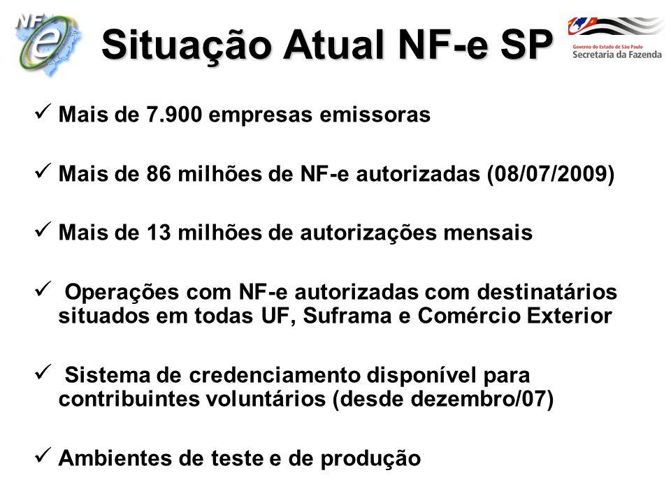 Situação Atual NF-e SP Mais de 7.900 empresas emissoras Mais de 86 milhões de NF-e autorizadas (08/07/2009) Mais de 13 milhões de autorizações mensais