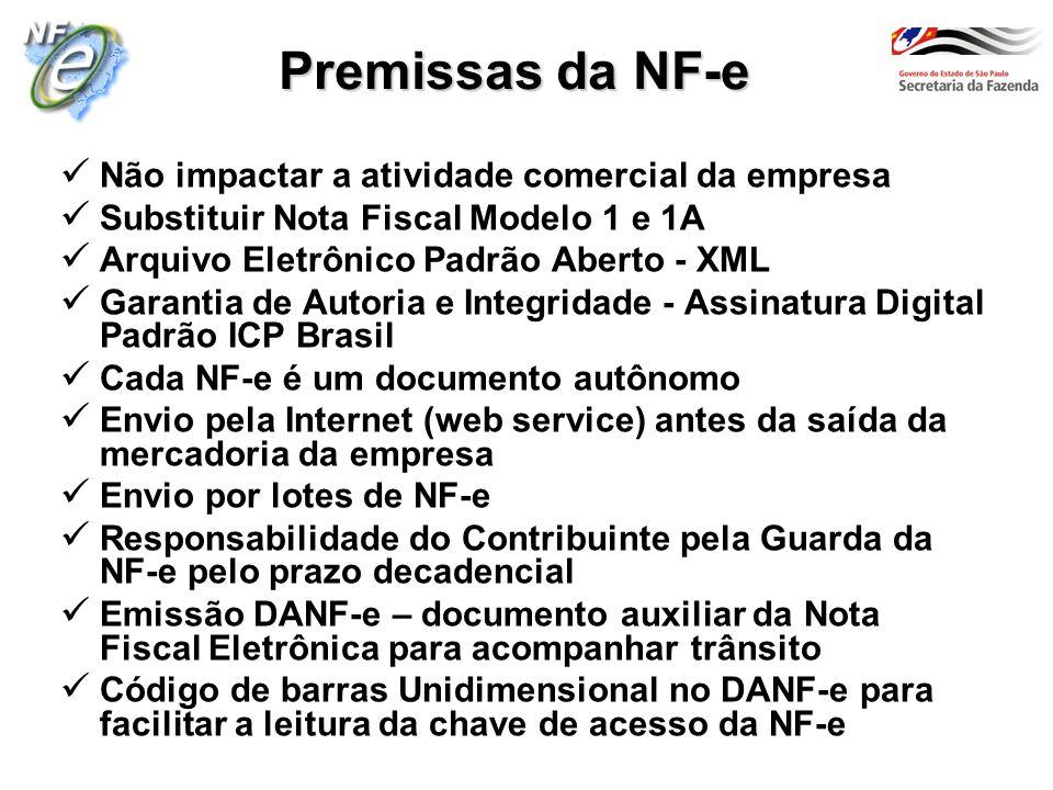 Premissas da NF-e Não impactar a atividade comercial da empresa Substituir Nota Fiscal Modelo 1 e 1A Arquivo Eletrônico Padrão Aberto - XML Garantia d