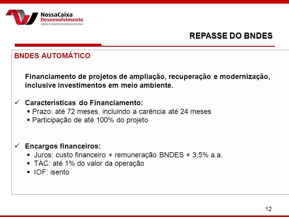 12 BNDES AUTOMÁTICO Financiamento de projetos de ampliação, recuperação e modernização, inclusive investimentos em meio ambiente. Características do F