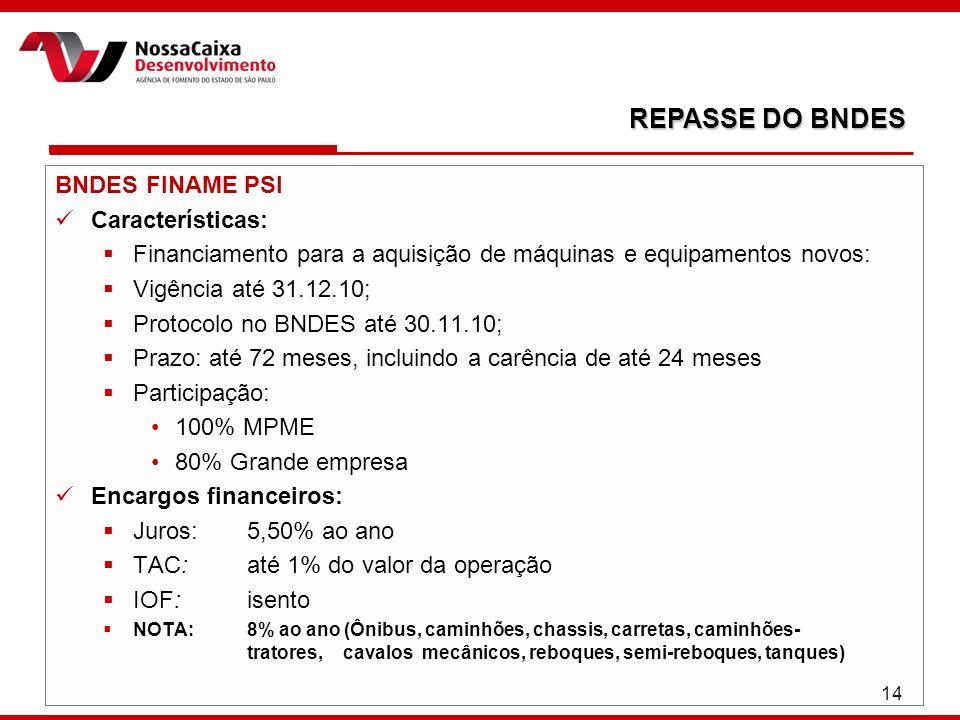14 BNDES FINAME PSI Características: Financiamento para a aquisição de máquinas e equipamentos novos: Vigência até 31.12.10; Protocolo no BNDES até 30