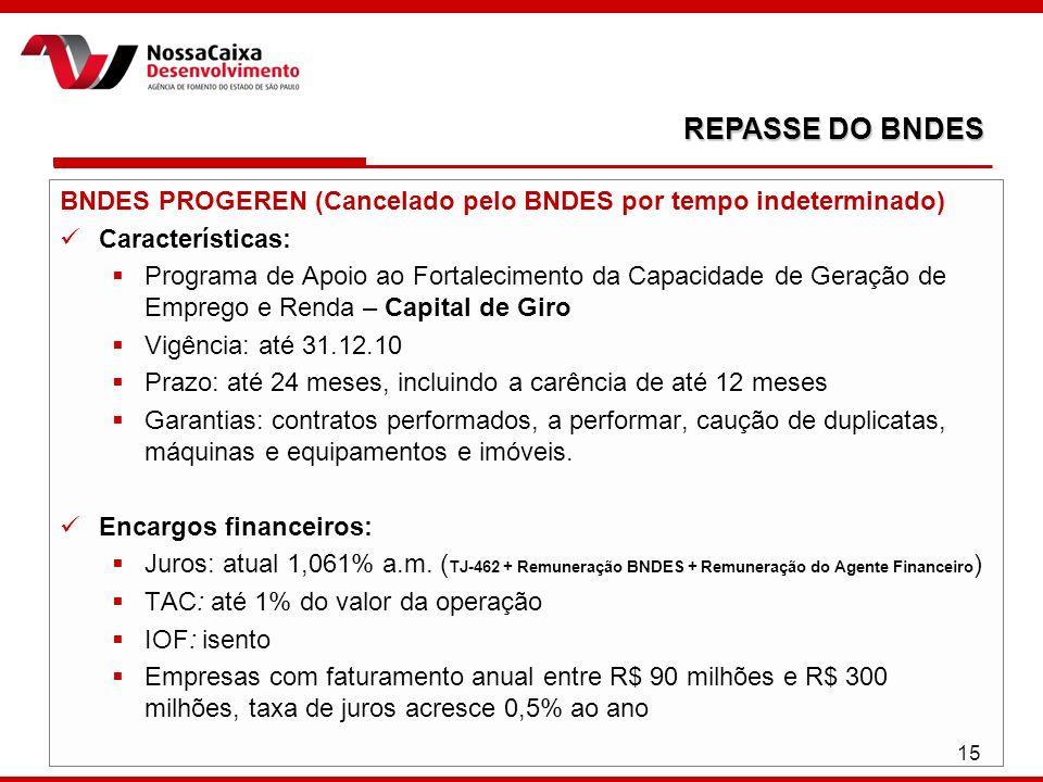 15 BNDES PROGEREN (Cancelado pelo BNDES por tempo indeterminado) Características: Programa de Apoio ao Fortalecimento da Capacidade de Geração de Empr
