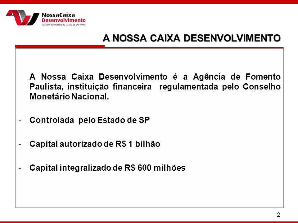 2 A Nossa Caixa Desenvolvimento é a Agência de Fomento Paulista, instituição financeira regulamentada pelo Conselho Monetário Nacional. -Controlada pe