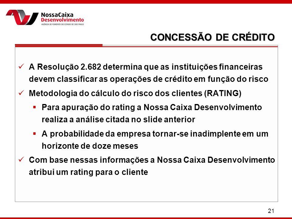 21 A Resolução 2.682 determina que as instituições financeiras devem classificar as operações de crédito em função do risco Metodologia do cálculo do