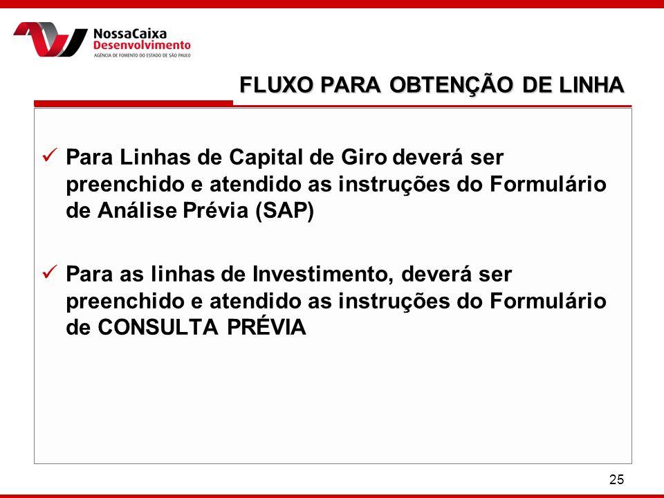 FLUXO PARA OBTENÇÃO DE LINHA 25 Para Linhas de Capital de Giro deverá ser preenchido e atendido as instruções do Formulário de Análise Prévia (SAP) Pa