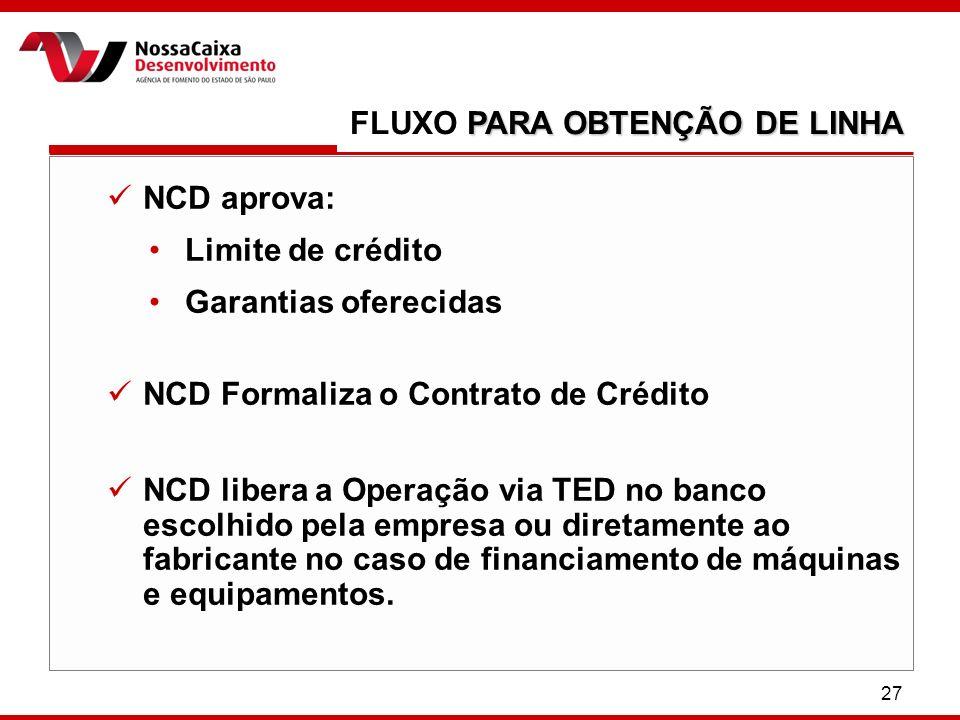 27 NCD aprova: Limite de crédito Garantias oferecidas NCD Formaliza o Contrato de Crédito NCD libera a Operação via TED no banco escolhido pela empres