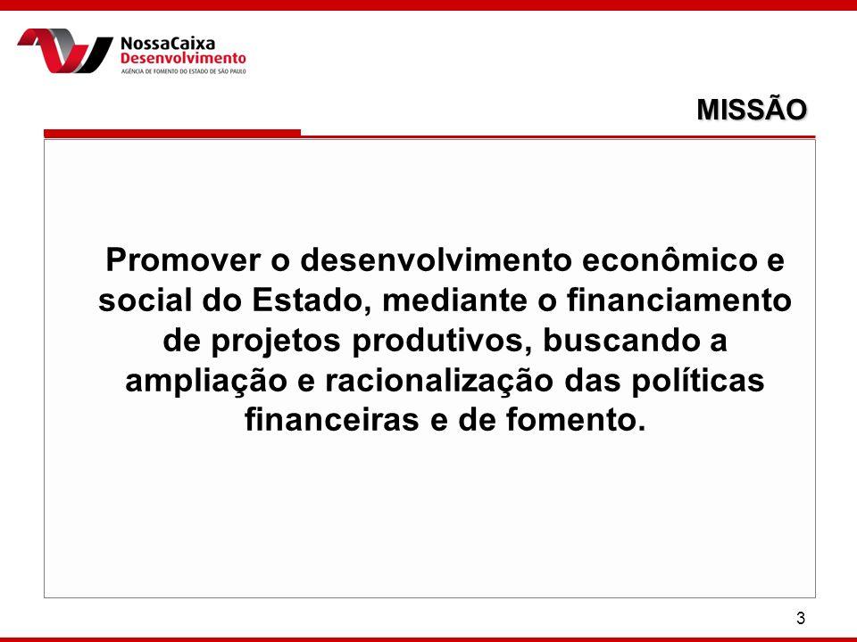 3 Promover o desenvolvimento econômico e social do Estado, mediante o financiamento de projetos produtivos, buscando a ampliação e racionalização das