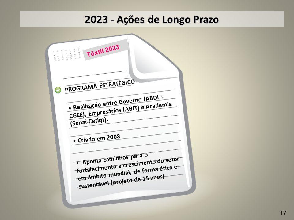 Realização entre Governo (ABDI + CGEE), Empresários (ABIT) e Academia (Senai-Cetiqt). PROGRAMA ESTRATÉGICO Criado em 2008 Aponta caminhos para o forta