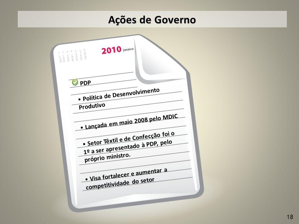 PDP Política de Desenvolvimento Produtivo Lançada em maio 2008 pelo MDIC Setor Têxtil e de Confecção foi o 1º a ser apresentado à PDP, pelo próprio mi