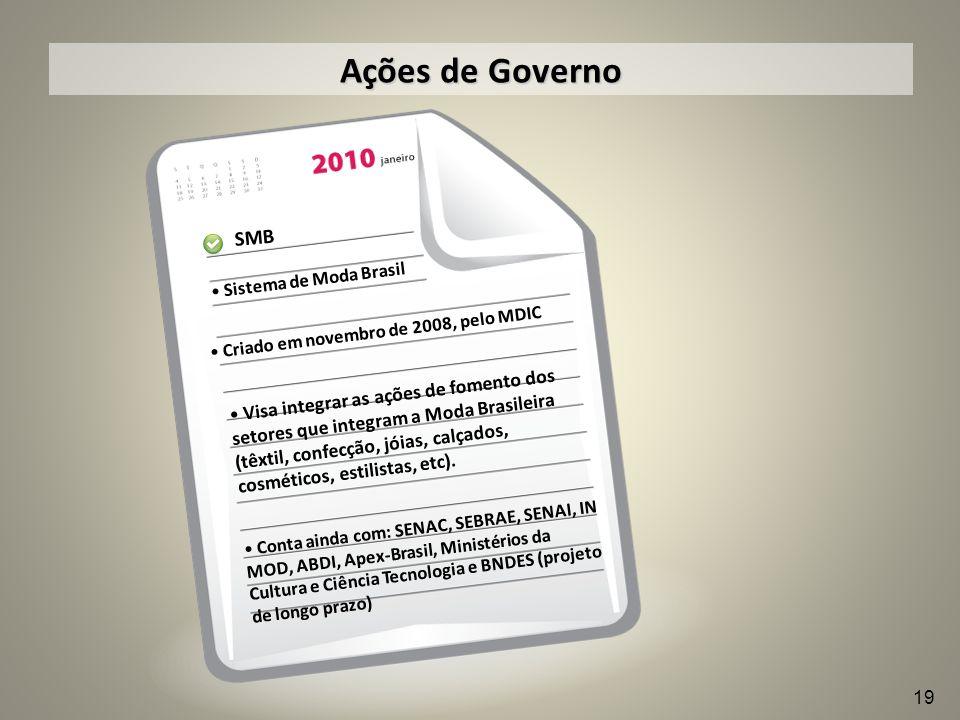 SMB Sistema de Moda Brasil Criado em novembro de 2008, pelo MDIC Visa integrar as ações de fomento dos setores que integram a Moda Brasileira (têxtil,
