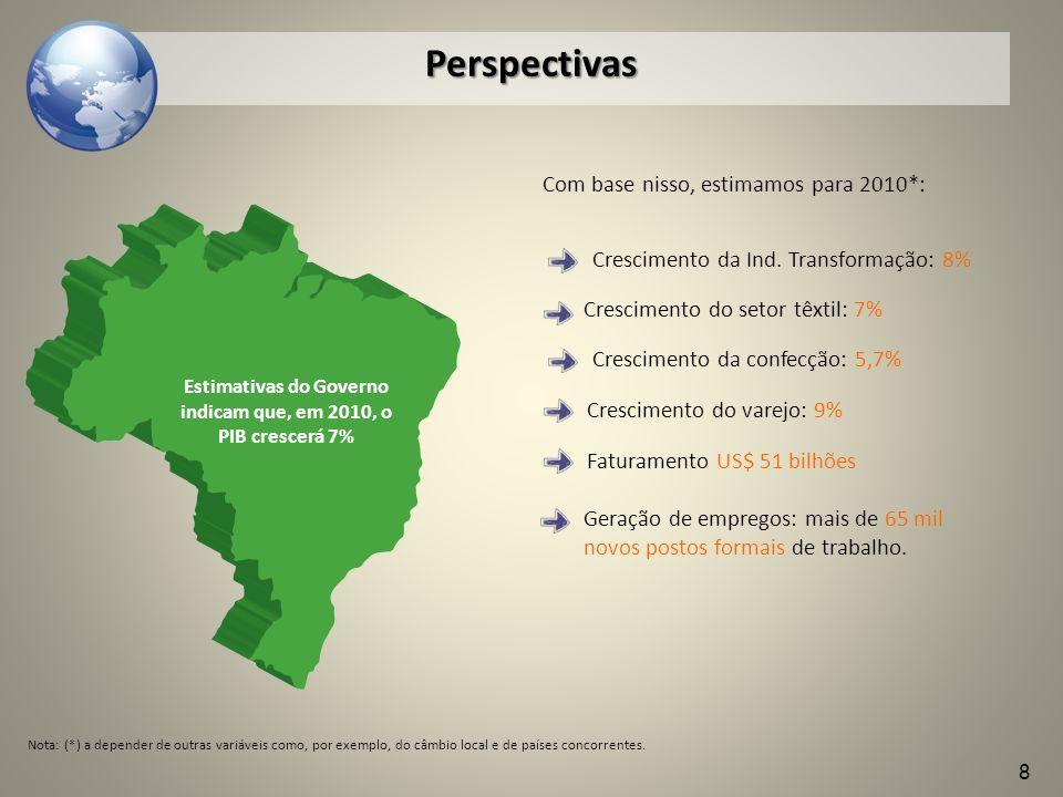 Perspectivas Com base nisso, estimamos para 2010*: Nota: (*) a depender de outras variáveis como, por exemplo, do câmbio local e de países concorrente