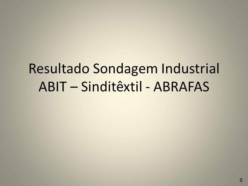 Resultado Sondagem Industrial ABIT – Sinditêxtil - ABRAFAS 9