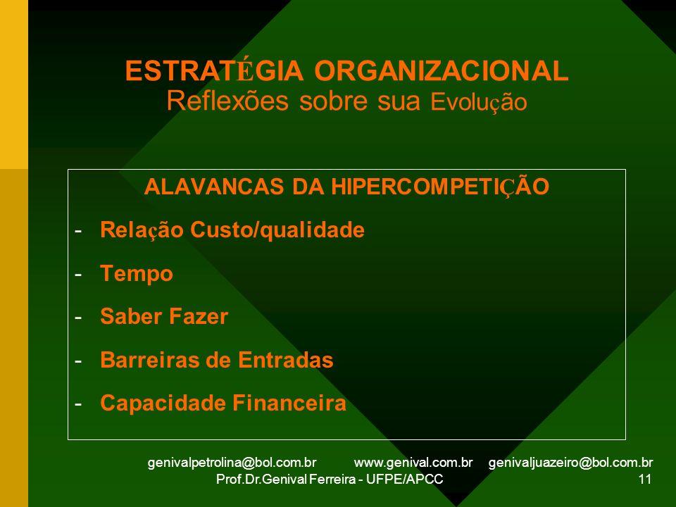 genivalpetrolina@bol.com.br www.genival.com.br genivaljuazeiro@bol.com.br Prof.Dr.Genival Ferreira - UFPE/APCC 11 ESTRAT É GIA ORGANIZACIONAL Reflexõe
