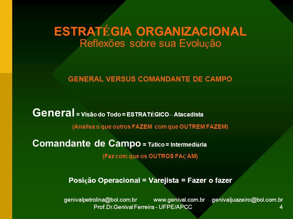 genivalpetrolina@bol.com.br www.genival.com.br genivaljuazeiro@bol.com.br Prof.Dr.Genival Ferreira - UFPE/APCC 4 ESTRAT É GIA ORGANIZACIONAL Reflexões