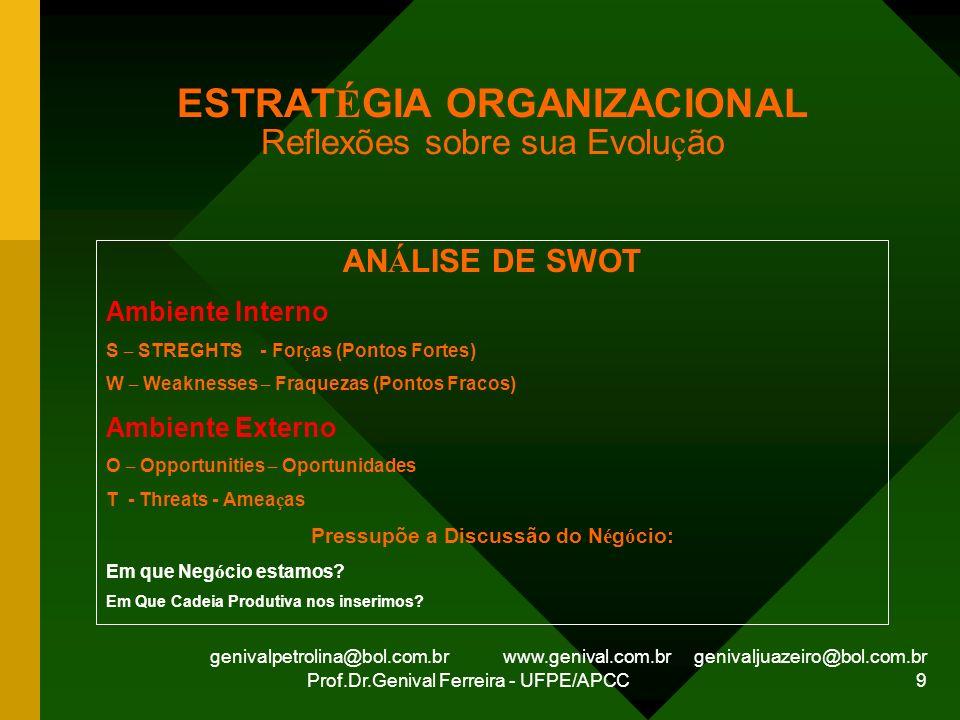 genivalpetrolina@bol.com.br www.genival.com.br genivaljuazeiro@bol.com.br Prof.Dr.Genival Ferreira - UFPE/APCC 9 ESTRAT É GIA ORGANIZACIONAL Reflexões