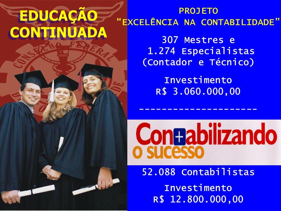 PROJETO EXCELÊNCIA NA CONTABILIDADE 307 Mestres e 1.274 Especialistas (Contador e Técnico) Investimento R$ 3.060.000,00 --------------------- 52.088 C