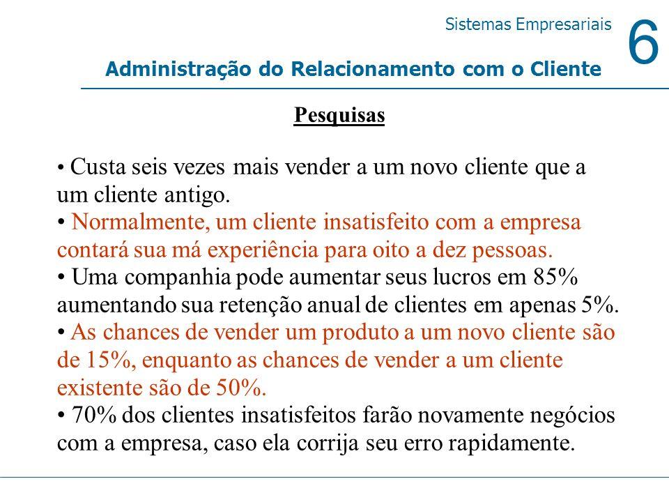 6 Sistemas Empresariais Administração do Relacionamento com o Cliente Pesquisas Custa seis vezes mais vender a um novo cliente que a um cliente antigo
