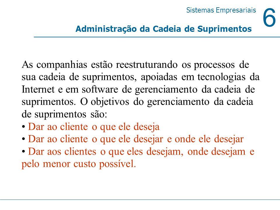 6 Sistemas Empresariais Administração da Cadeia de Suprimentos As companhias estão reestruturando os processos de sua cadeia de suprimentos, apoiadas