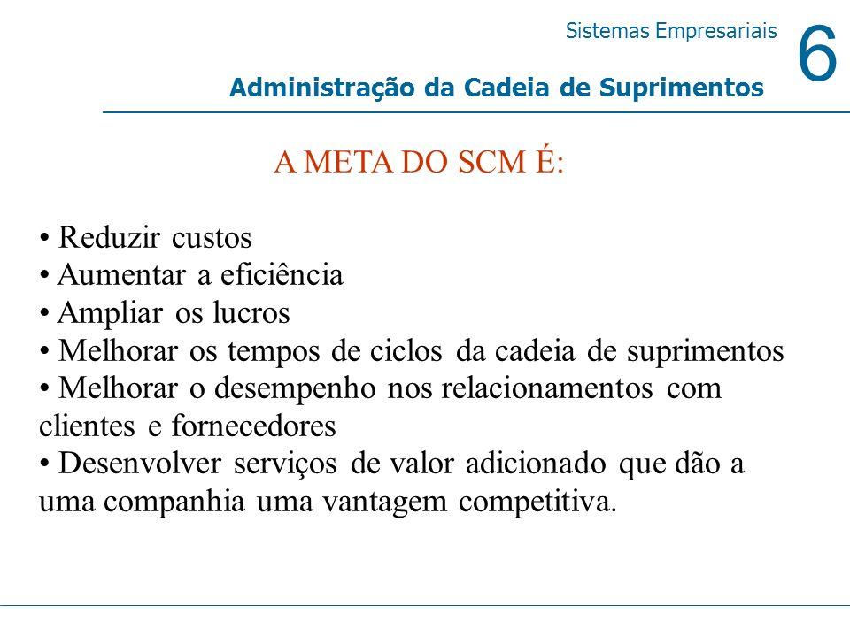 6 Sistemas Empresariais Administração da Cadeia de Suprimentos A META DO SCM É: Reduzir custos Aumentar a eficiência Ampliar os lucros Melhorar os tem